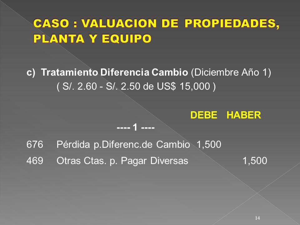 CASO : VALUACION DE PROPIEDADES, PLANTA Y EQUIPO