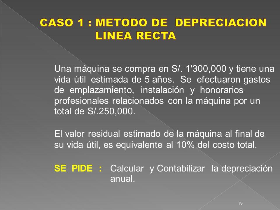 CASO 1 : METODO DE DEPRECIACION LINEA RECTA