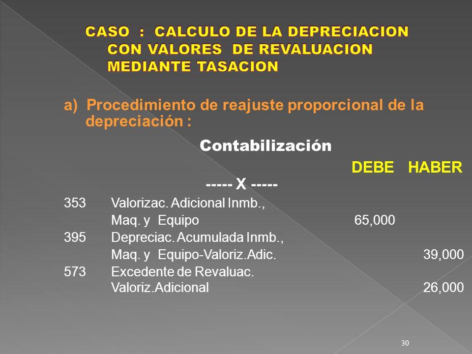 a) Procedimiento de reajuste proporcional de la depreciación :