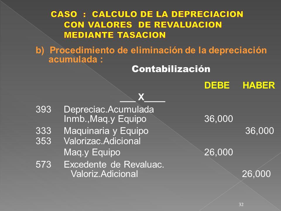 b) Procedimiento de eliminación de la depreciación acumulada :