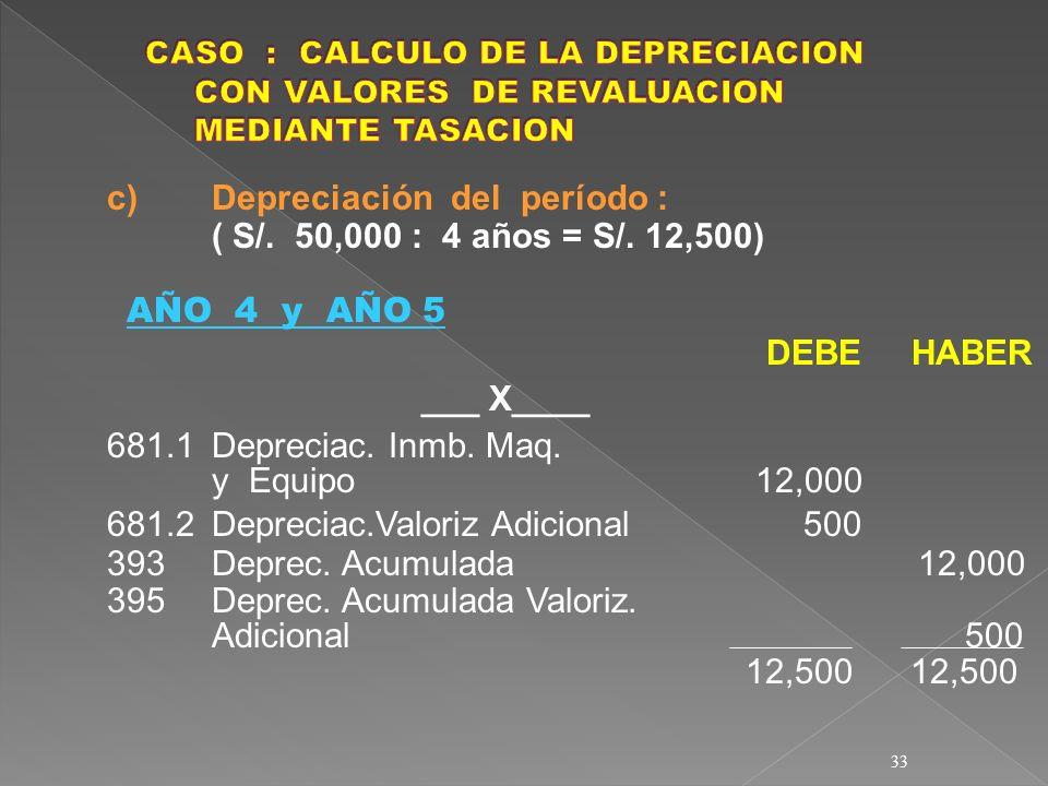 c) Depreciación del período : ( S/. 50,000 : 4 años = S/. 12,500)