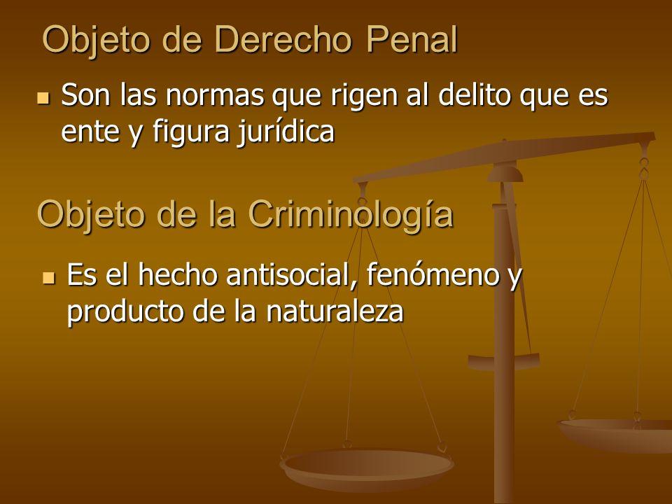 Objeto de Derecho Penal