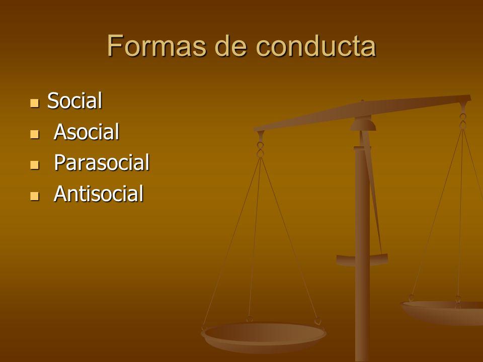 Formas de conducta Social Asocial Parasocial Antisocial