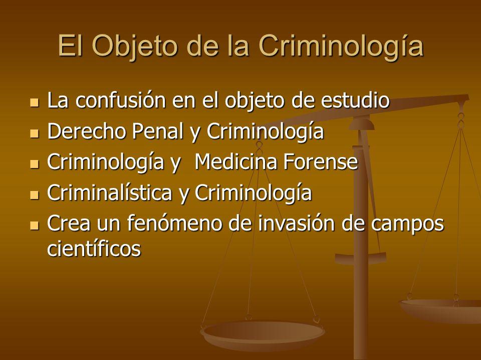 El Objeto de la Criminología