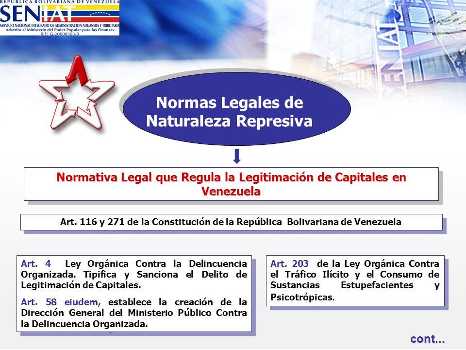 Normas Legales de Naturaleza Represiva