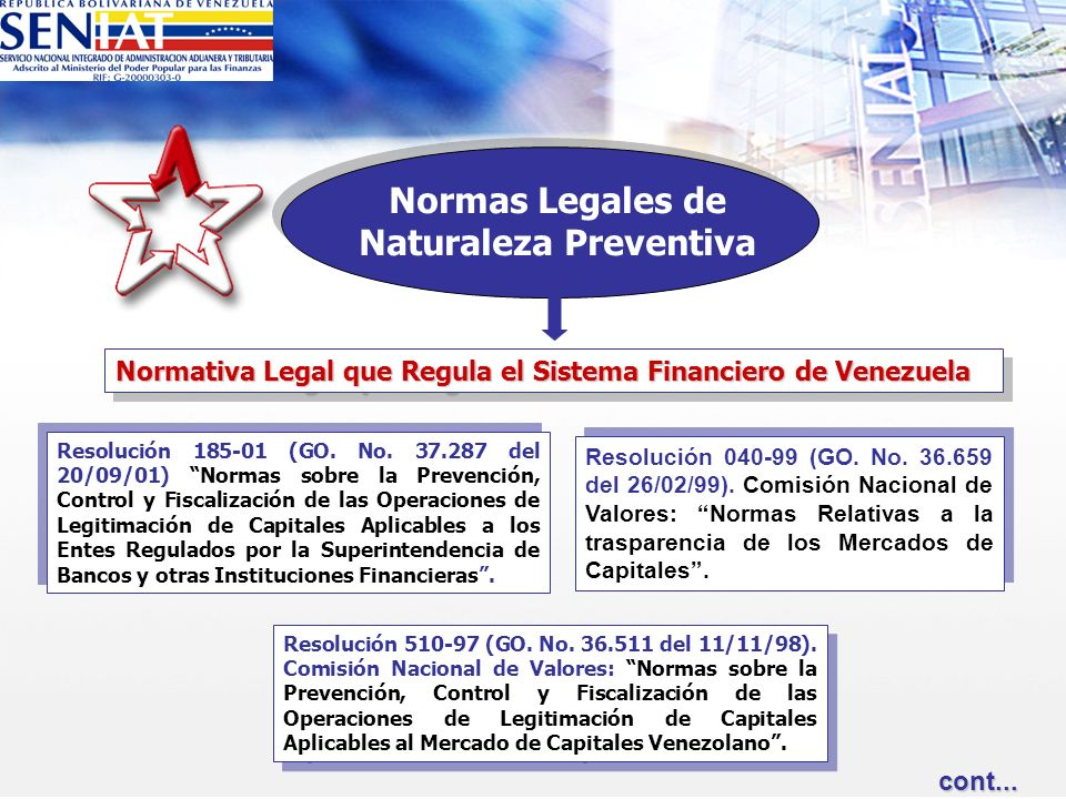 Normas Legales de Naturaleza Preventiva