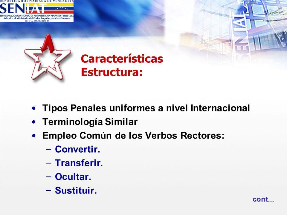 Características Estructura: