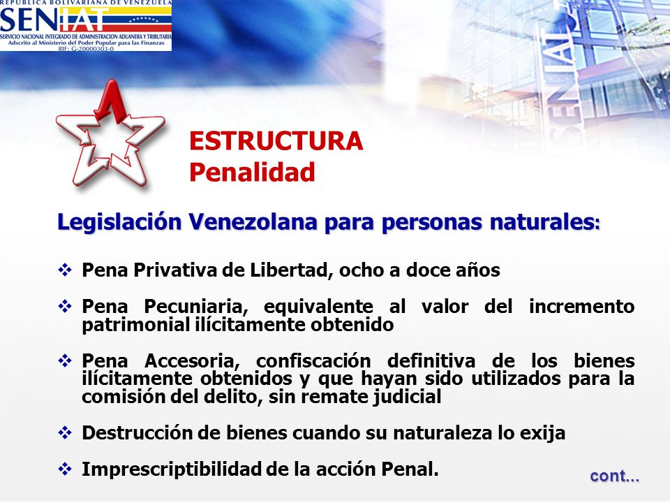 ESTRUCTURA Penalidad Legislación Venezolana para personas naturales:
