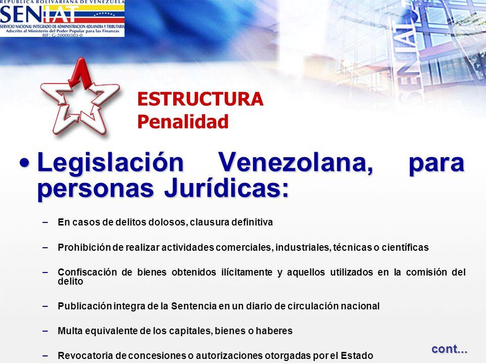 Legislación Venezolana, para personas Jurídicas: