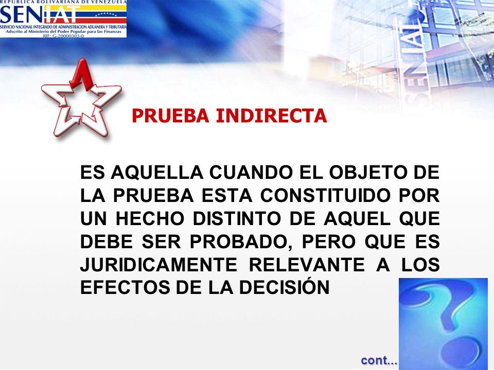 PRUEBA INDIRECTA