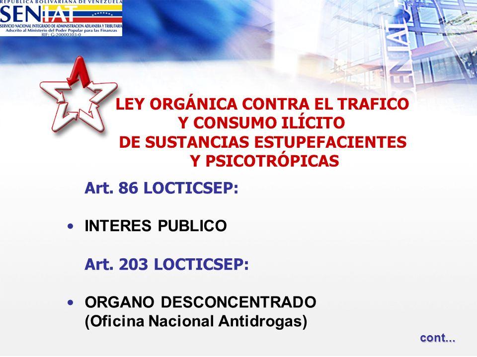 LEY ORGÁNICA CONTRA EL TRAFICO DE SUSTANCIAS ESTUPEFACIENTES