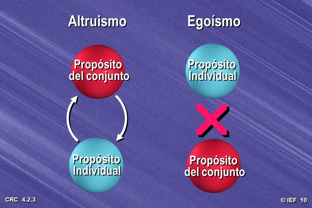  Altruismo Egoísmo Propósito del conjunto Propósito Individual