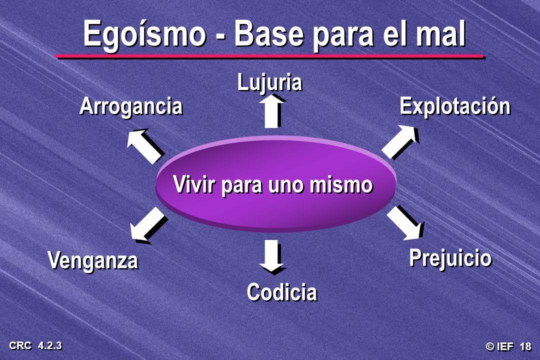 Egoísmo - Base para el mal