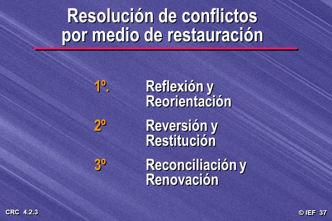Resolución de conflictos por medio de restauración