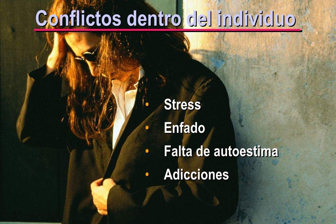 Conflictos dentro del individuo