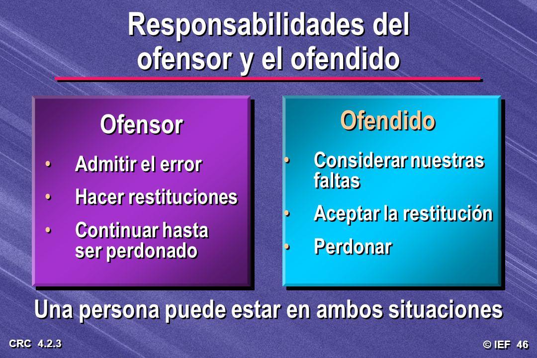 Responsabilidades del ofensor y el ofendido