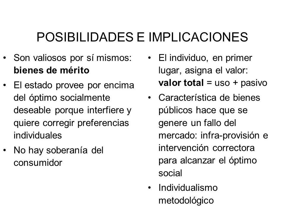 POSIBILIDADES E IMPLICACIONES