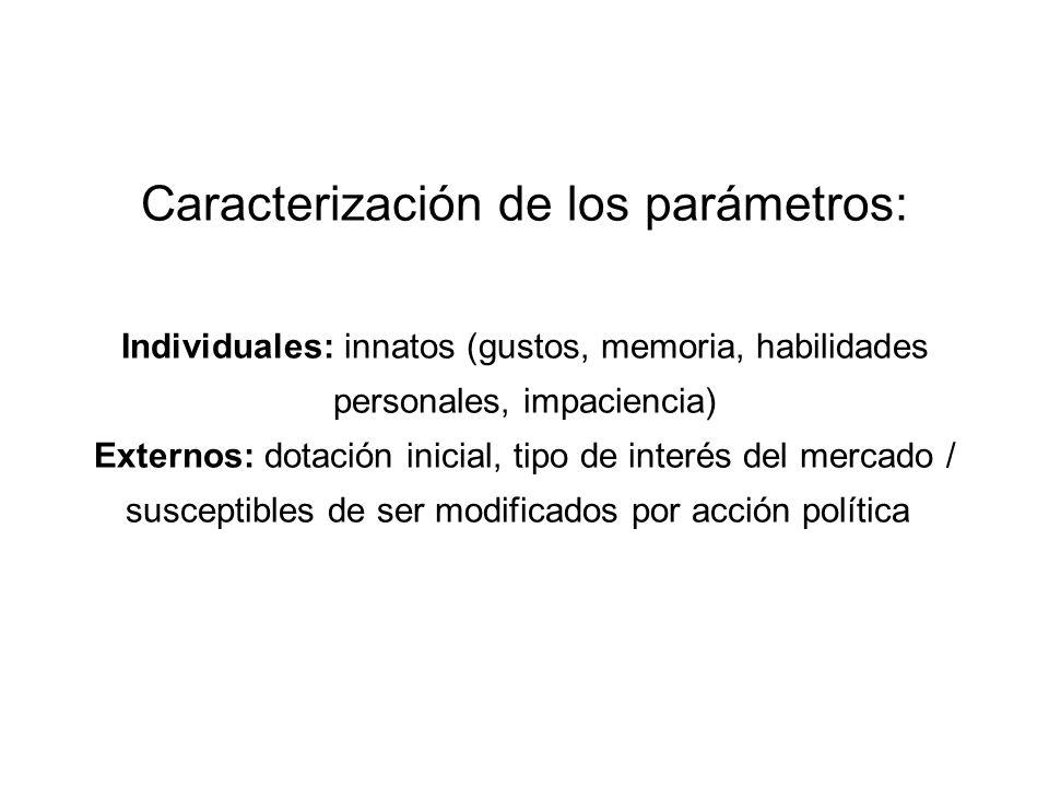 Caracterización de los parámetros: Individuales: innatos (gustos, memoria, habilidades personales, impaciencia) Externos: dotación inicial, tipo de interés del mercado / susceptibles de ser modificados por acción política