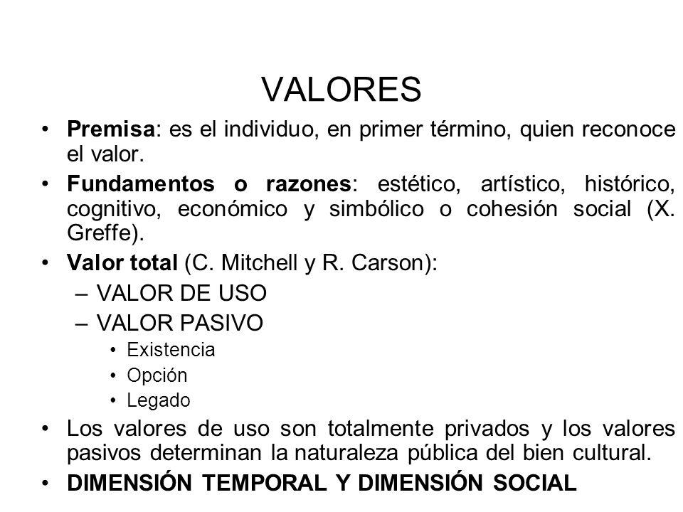 VALORES Premisa: es el individuo, en primer término, quien reconoce el valor.