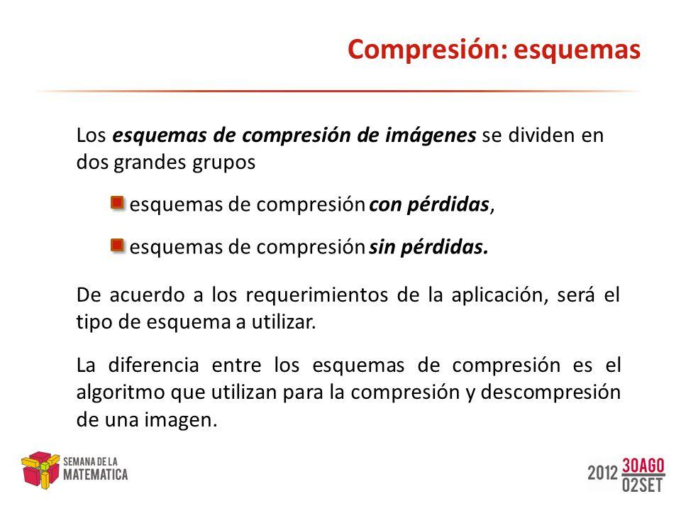 Compresión: esquemas Los esquemas de compresión de imágenes se dividen en dos grandes grupos. esquemas de compresión con pérdidas,
