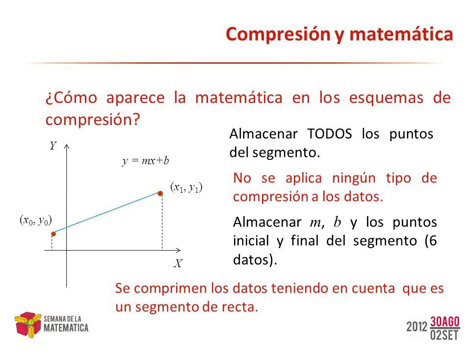Compresión y matemática