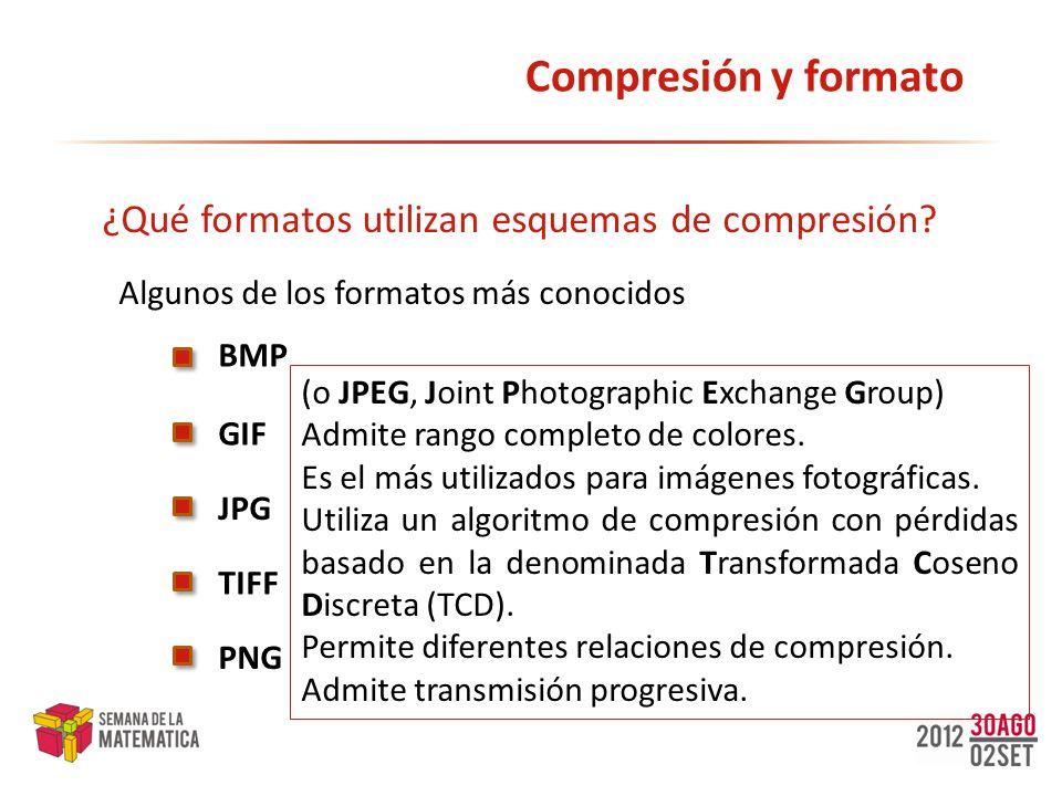Compresión y formato ¿Qué formatos utilizan esquemas de compresión