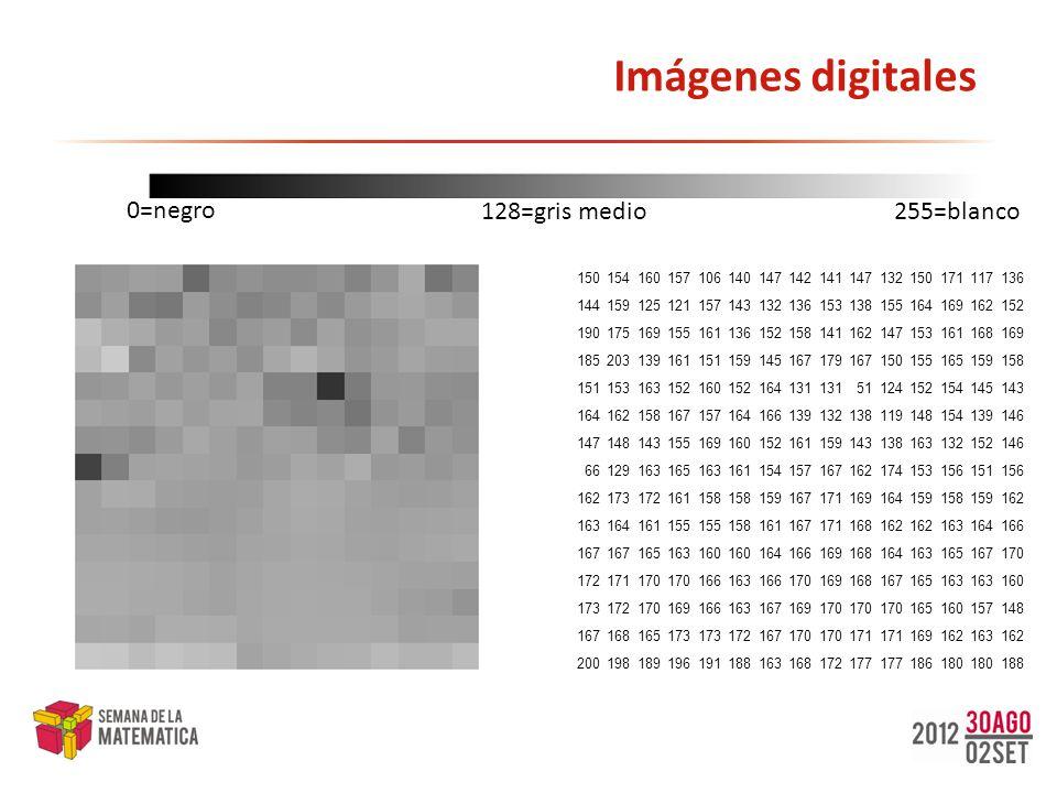 Imágenes digitales 0=negro 128=gris medio 255=blanco 150 154 160 157