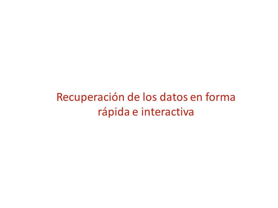 Recuperación de los datos en forma rápida e interactiva