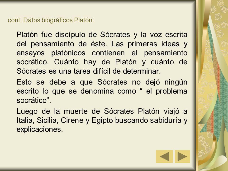 cont. Datos biográficos Platón: