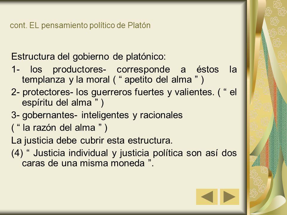 cont. EL pensamiento político de Platón