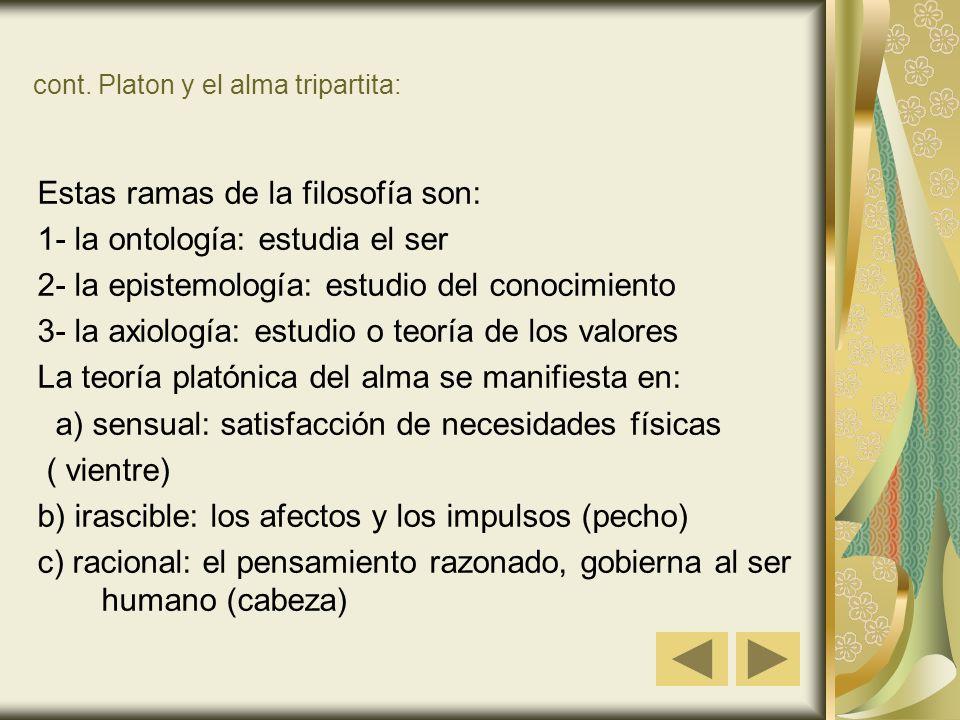 cont. Platon y el alma tripartita: