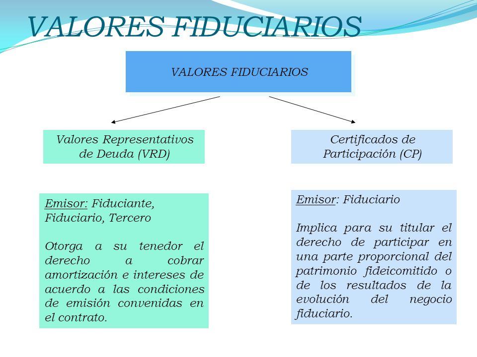VALORES FIDUCIARIOS VALORES FIDUCIARIOS