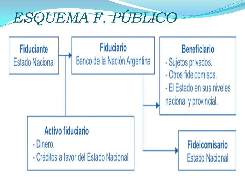 ESQUEMA F. PÚBLICO