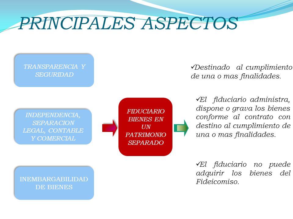 PRINCIPALES ASPECTOS TRANSPARENCIA Y SEGURIDAD. Destinado al cumplimiento de una o mas finalidades.