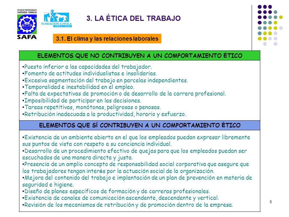 3. LA ÉTICA DEL TRABAJO 3.1. El clima y las relaciones laborales. ELEMENTOS QUE NO CONTRIBUYEN A UN COMPORTAMIENTO ÉTICO.