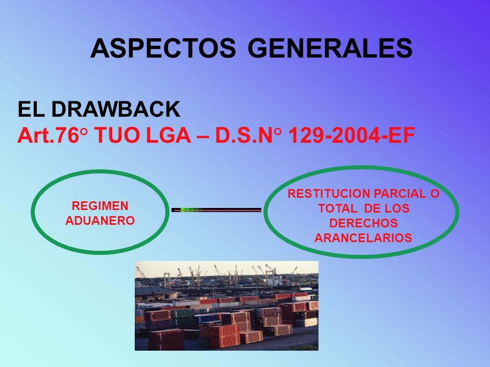 RESTITUCION PARCIAL O TOTAL DE LOS DERECHOS ARANCELARIOS