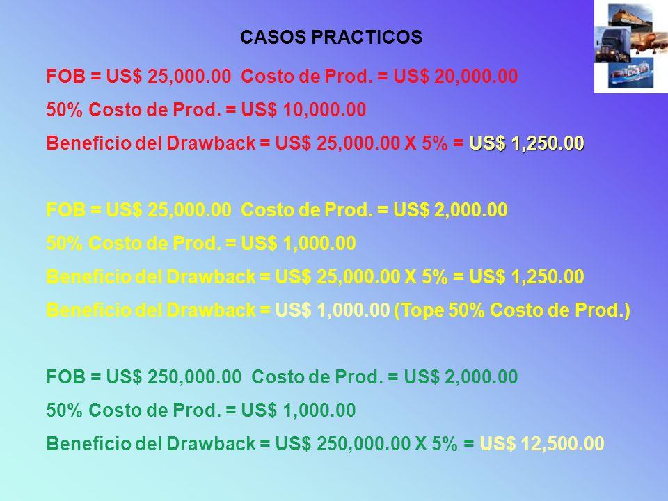 CASOS PRACTICOSFOB = US$ 25,000.00 Costo de Prod. = US$ 20,000.00. 50% Costo de Prod. = US$ 10,000.00.