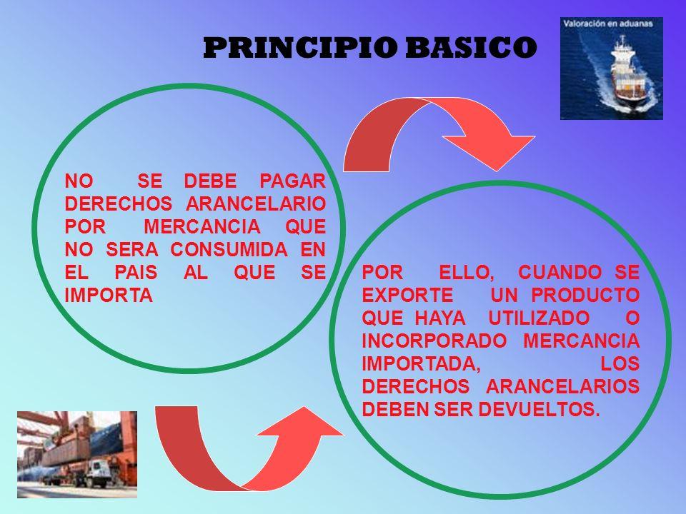 PRINCIPIO BASICO NO SE DEBE PAGAR DERECHOS ARANCELARIO POR MERCANCIA QUE NO SERA CONSUMIDA EN EL PAIS AL QUE SE IMPORTA.