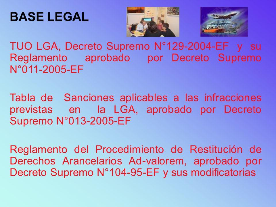BASE LEGAL TUO LGA, Decreto Supremo N°129-2004-EF y su Reglamento aprobado por Decreto Supremo N°011-2005-EF.