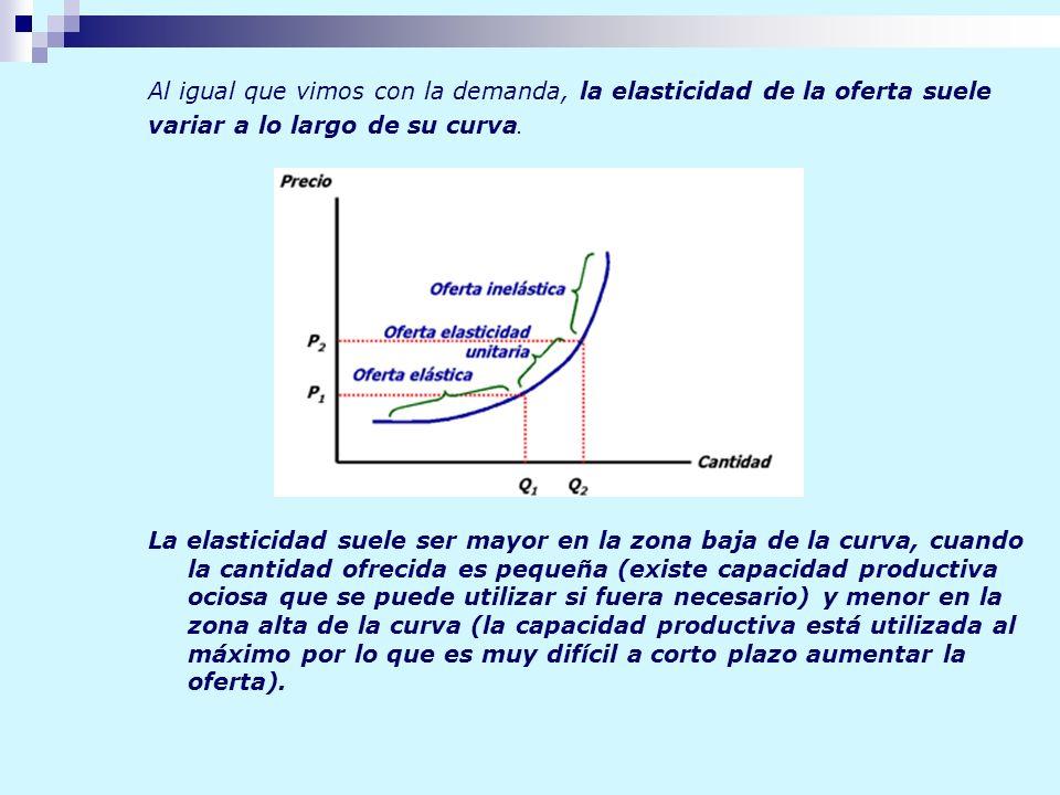Al igual que vimos con la demanda, la elasticidad de la oferta suele
