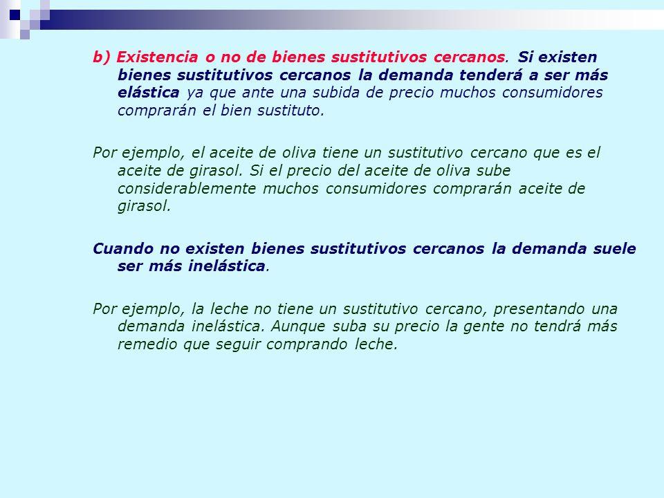 b) Existencia o no de bienes sustitutivos cercanos