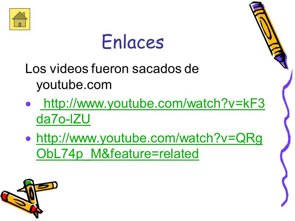 Enlaces Los videos fueron sacados de youtube.com