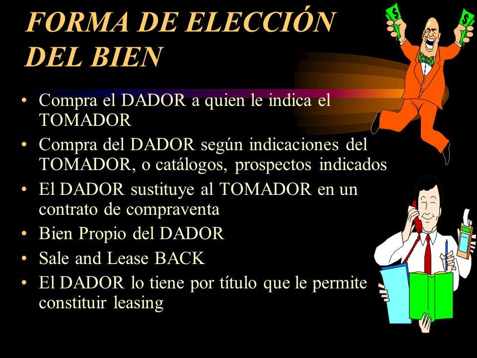 FORMA DE ELECCIÓN DEL BIEN