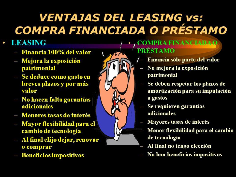 VENTAJAS DEL LEASING vs: COMPRA FINANCIADA O PRÉSTAMO