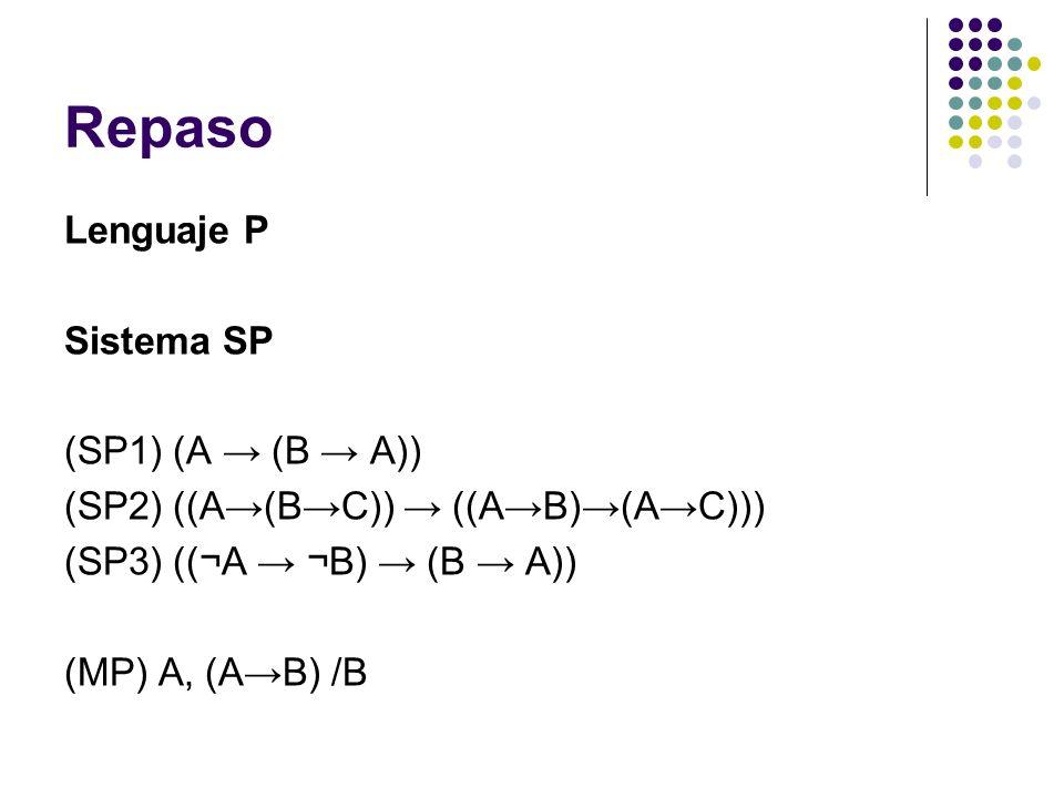 Repaso Lenguaje P Sistema SP (SP1) (A → (B → A))