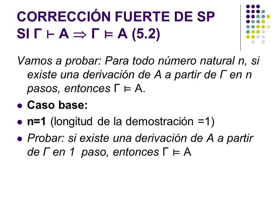 CORRECCIÓN FUERTE DE SP SI Γ ⊢ A  Γ ⊨ A (5.2)
