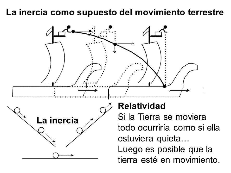 La inercia como supuesto del movimiento terrestre