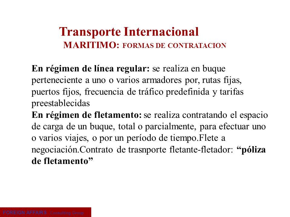 MARITIMO: FORMAS DE CONTRATACION