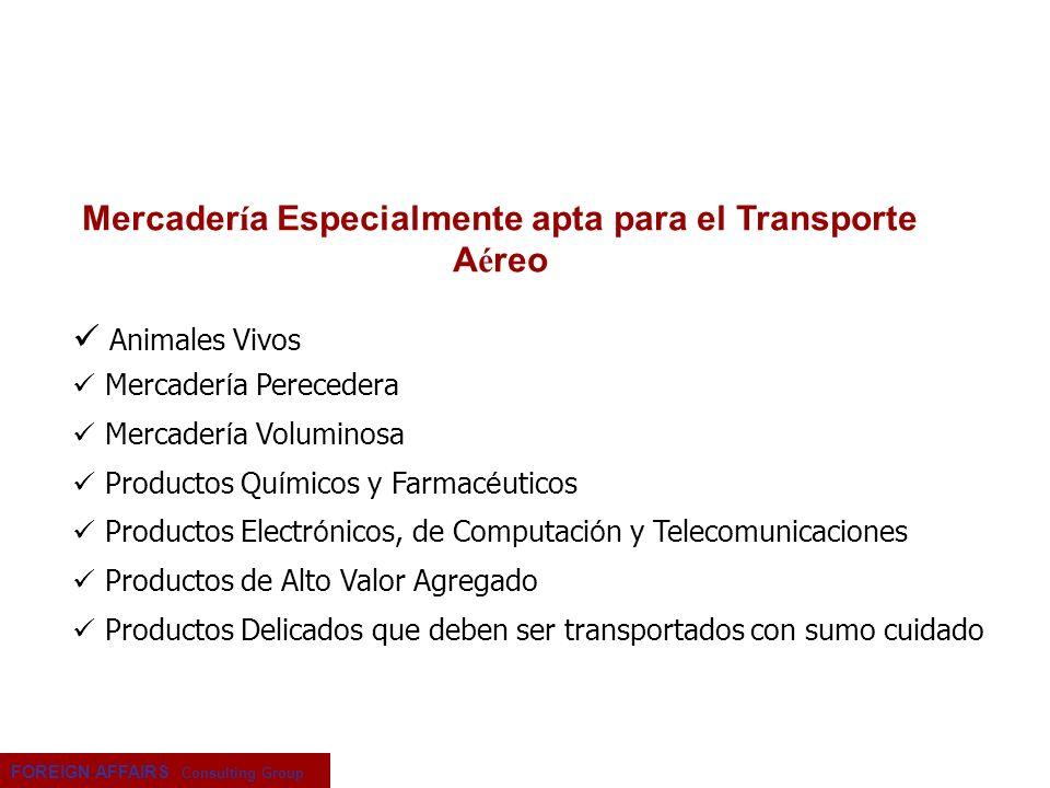 Mercadería Especialmente apta para el Transporte Aéreo