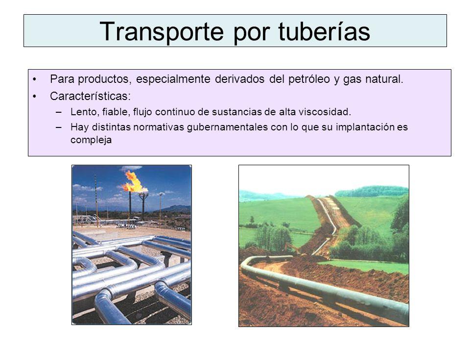 Transporte por tuberías